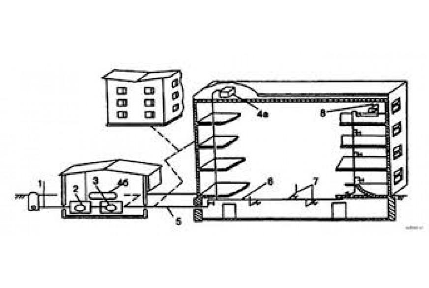 Внутренняя сеть водоснабжения