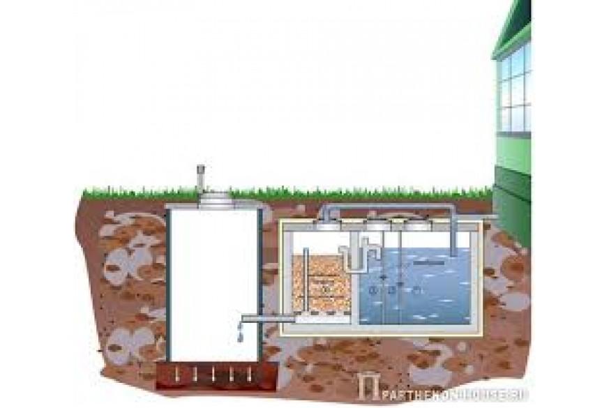 Автономная канализация и система очистки сточных вод